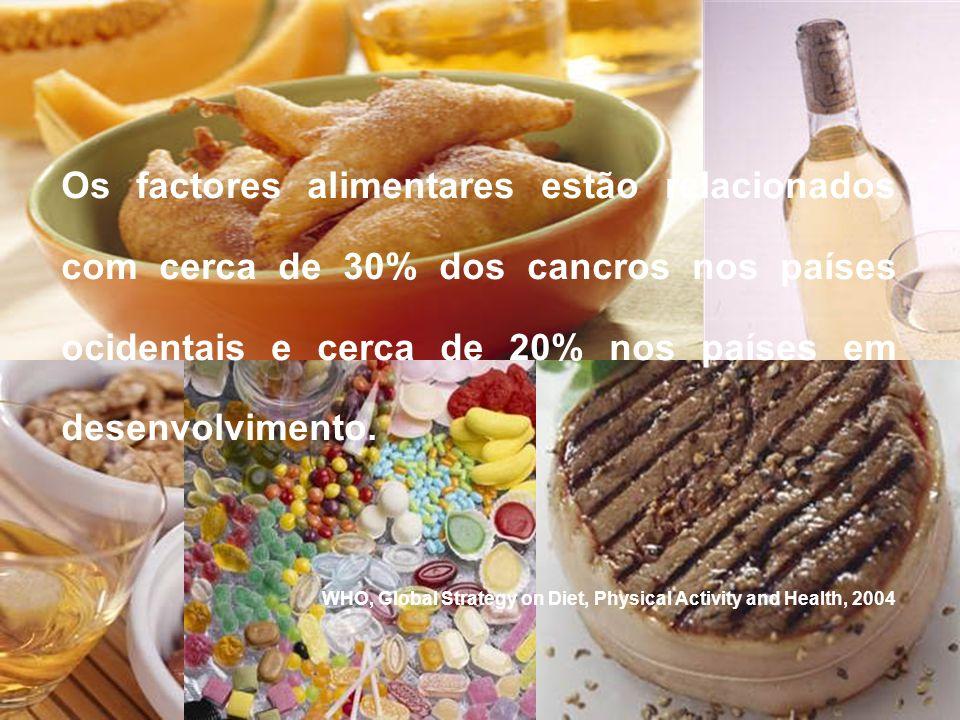 Os factores alimentares estão relacionados com cerca de 30% dos cancros nos países ocidentais e cerca de 20% nos países em desenvolvimento.