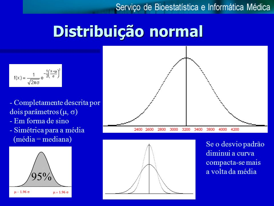 Distribuição normal - Completamente descrita por