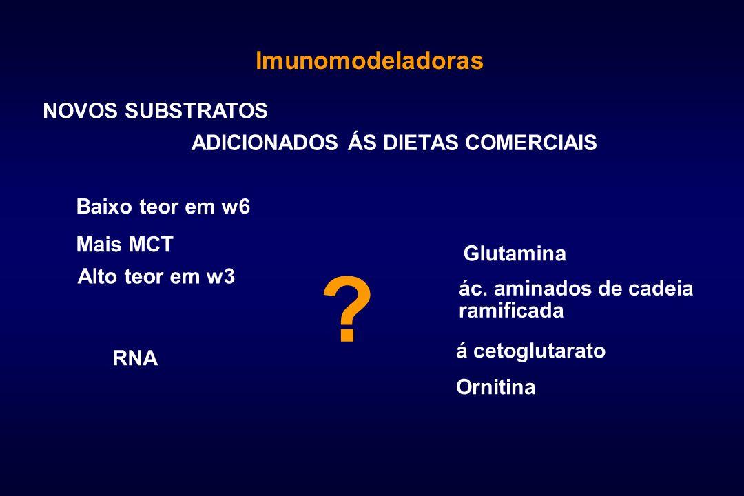 Imunomodeladoras NOVOS SUBSTRATOS ADICIONADOS ÁS DIETAS COMERCIAIS