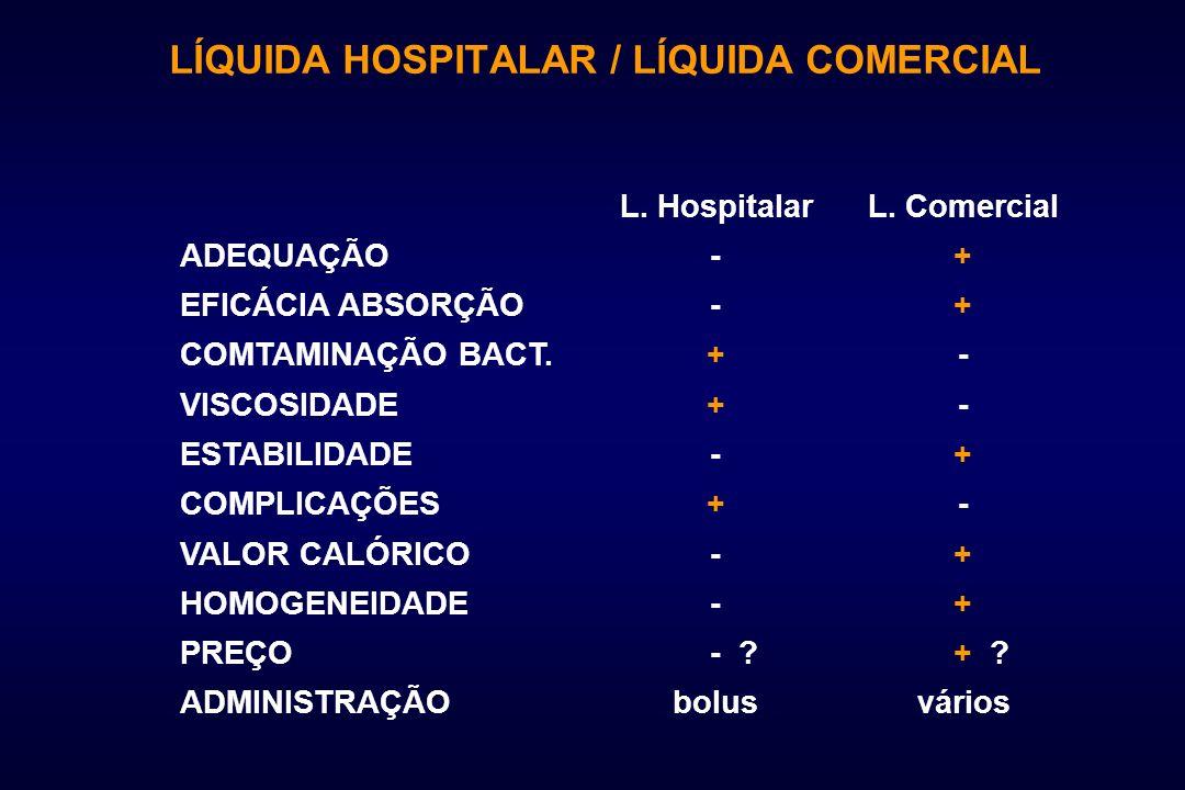 LÍQUIDA HOSPITALAR / LÍQUIDA COMERCIAL