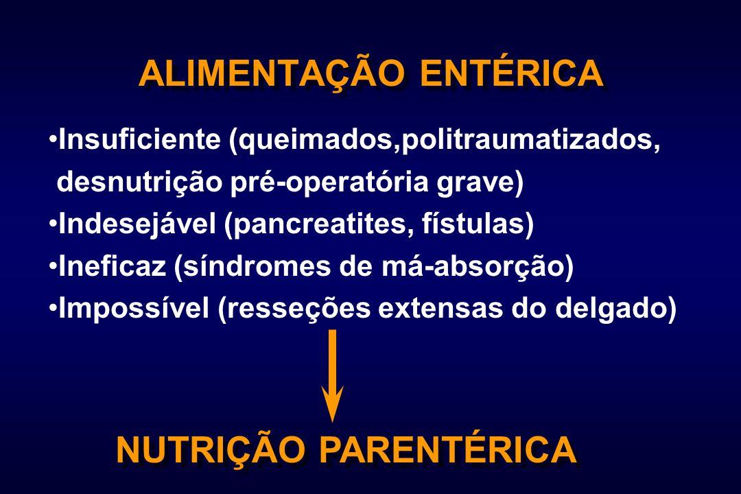 ALIMENTAÇÃO ENTÉRICA NUTRIÇÃO PARENTÉRICA