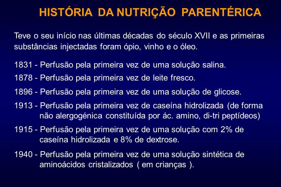HISTÓRIA DA NUTRIÇÃO PARENTÉRICA