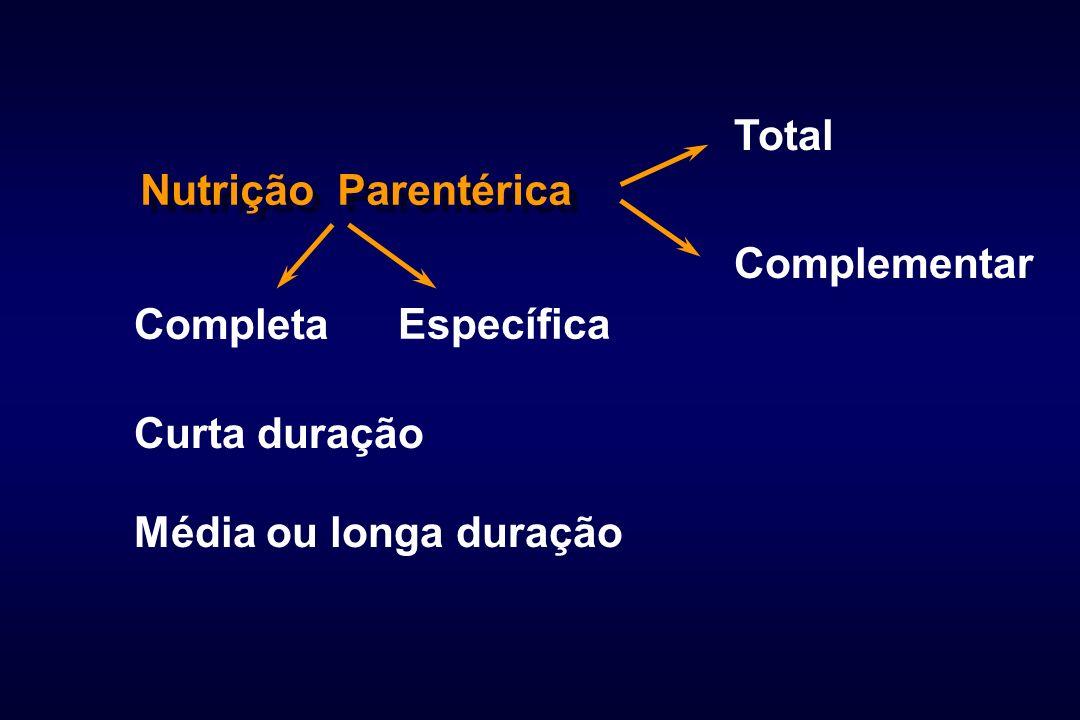 Nutrição Parentérica Total Completa Complementar Específica Curta duração Média ou longa duração