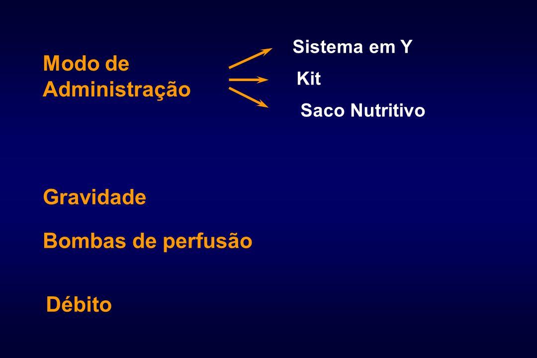 Modo de Administração Gravidade Bombas de perfusão Débito Sistema em Y