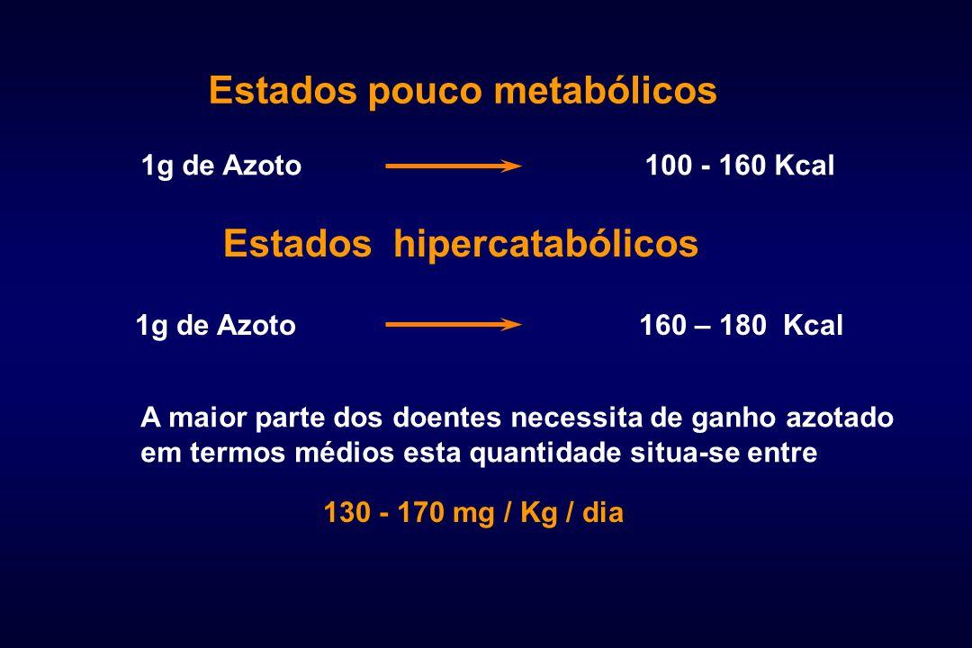 Estados pouco metabólicos
