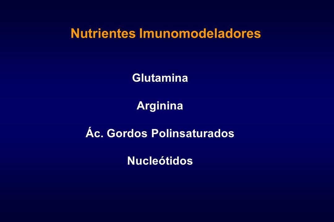 Nutrientes Imunomodeladores Ác. Gordos Polinsaturados