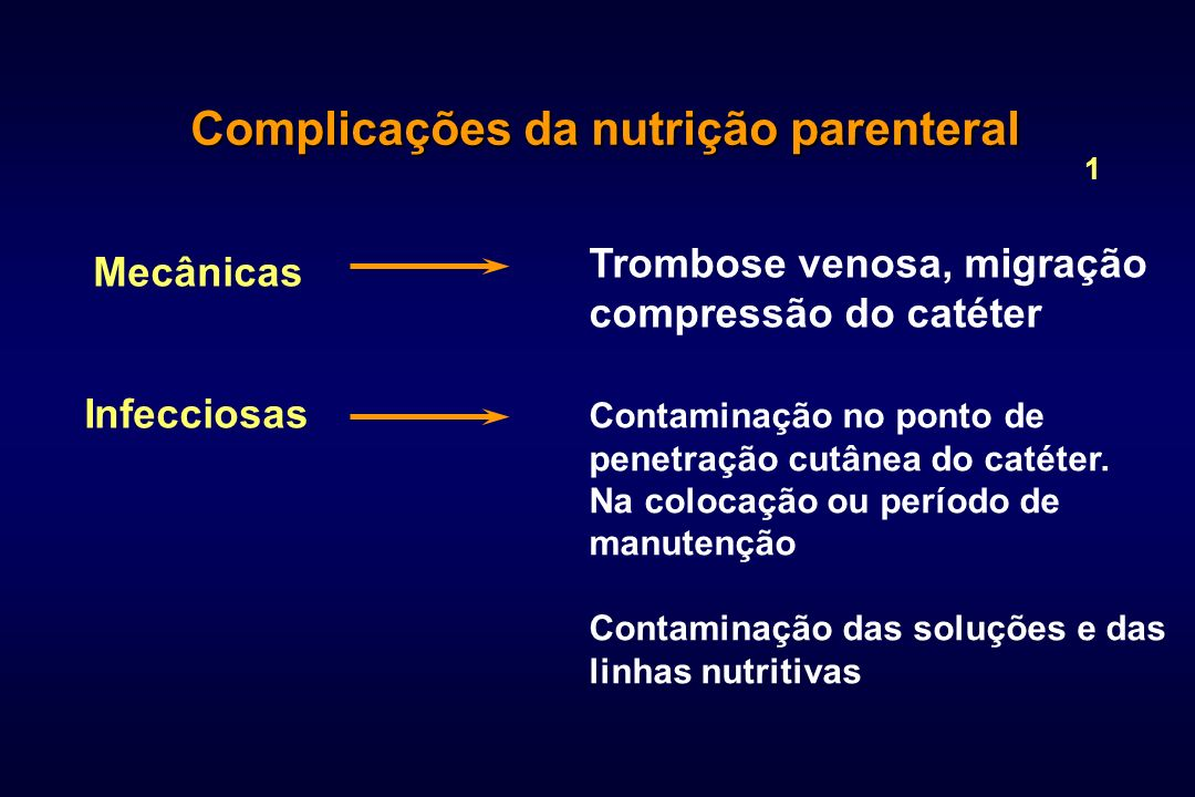 Complicações da nutrição parenteral