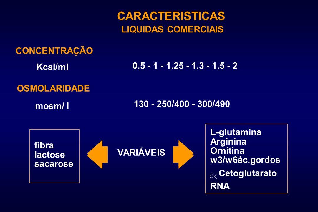 CARACTERISTICAS LIQUIDAS COMERCIAIS CONCENTRAÇÃO