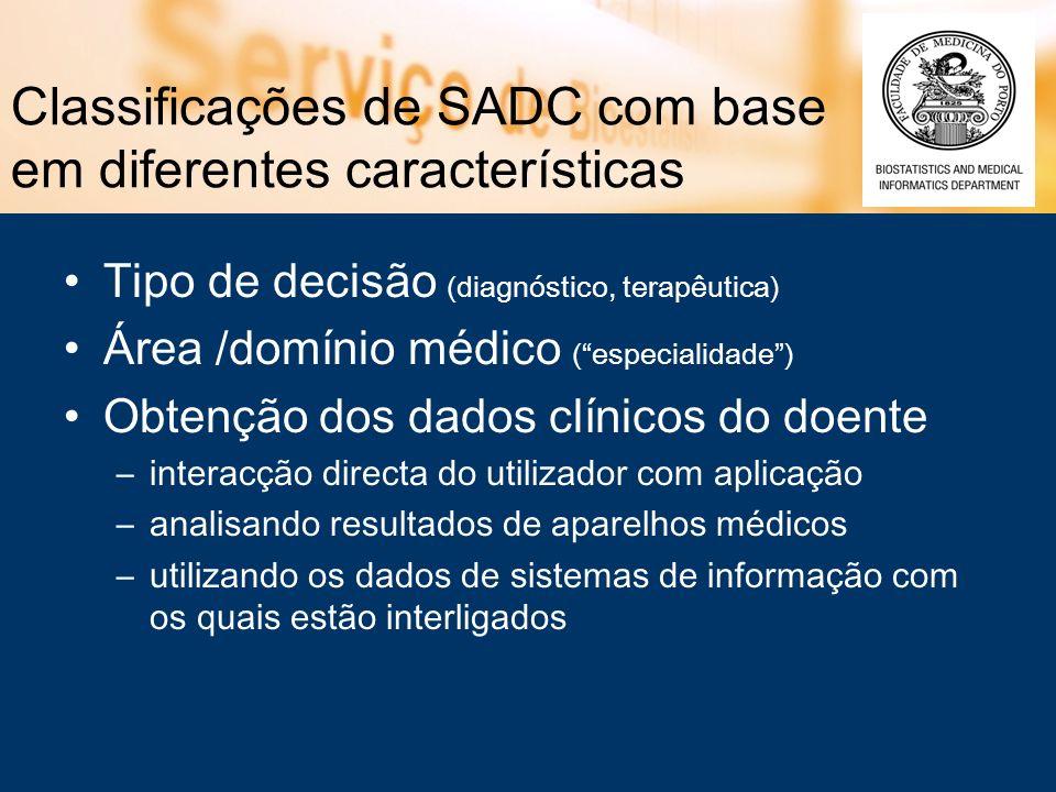 Classificações de SADC com base em diferentes características