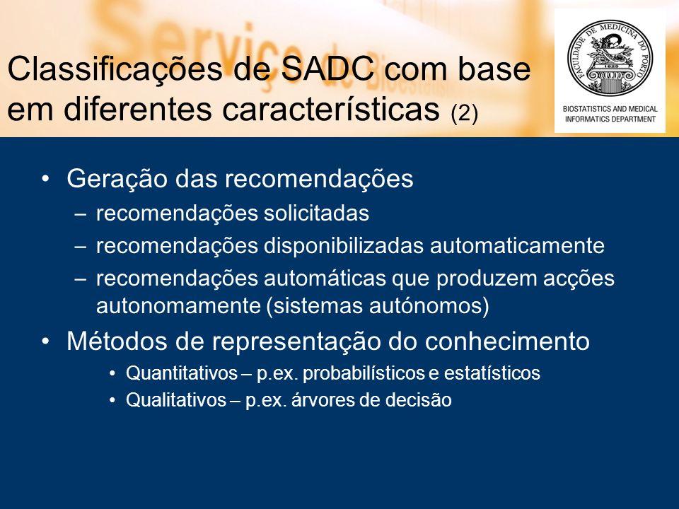 Classificações de SADC com base em diferentes características (2)