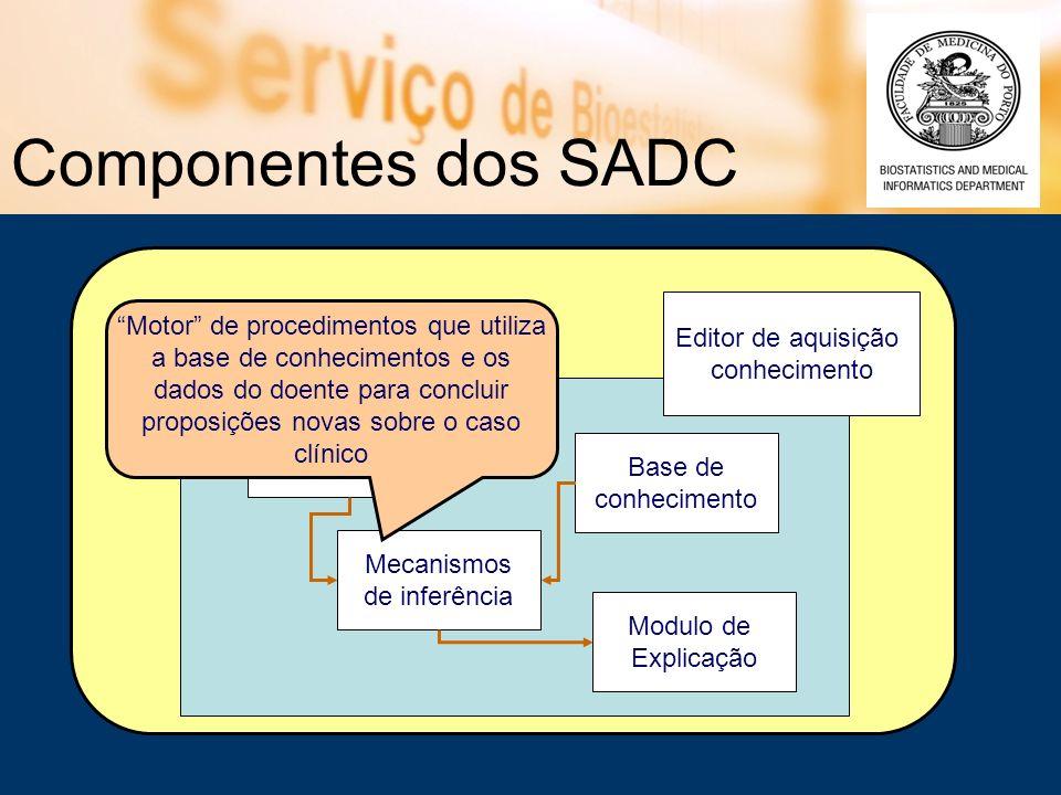 Componentes dos SADC Editor de aquisição. conhecimento.