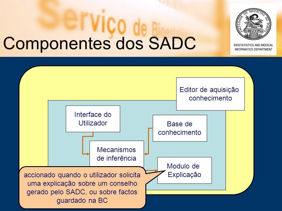 Componentes dos SADC Editor de aquisição conhecimento Interface do