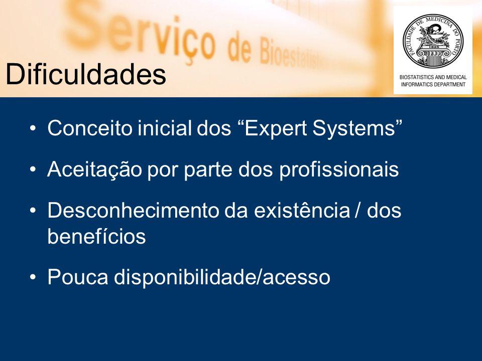 Dificuldades Conceito inicial dos Expert Systems