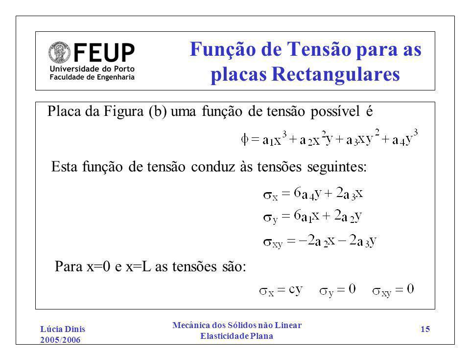 Função de Tensão para as placas Rectangulares