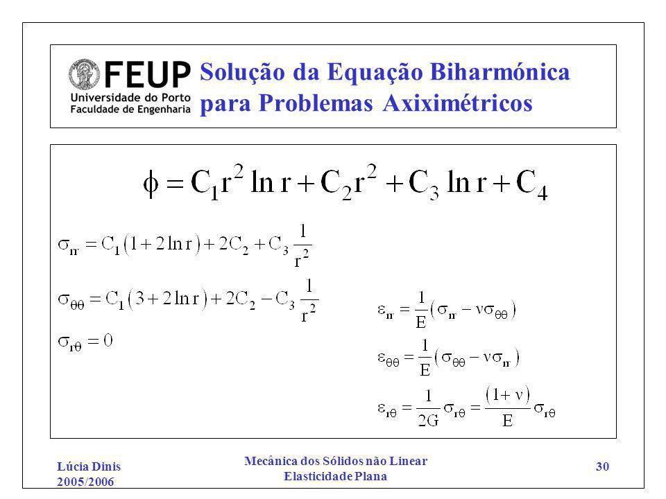 Solução da Equação Biharmónica para Problemas Axiximétricos