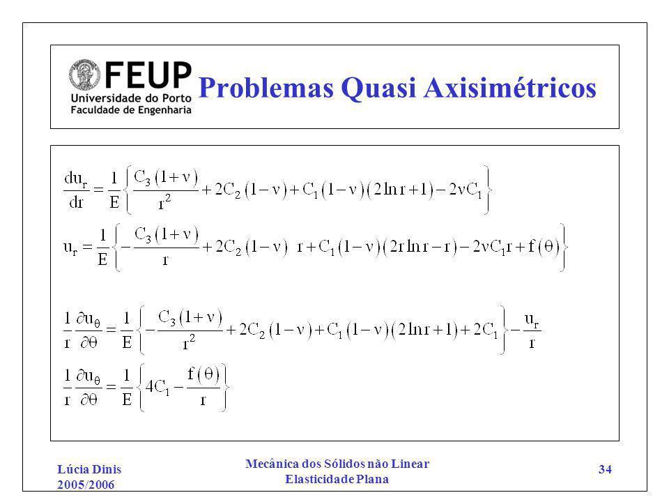 Problemas Quasi Axisimétricos