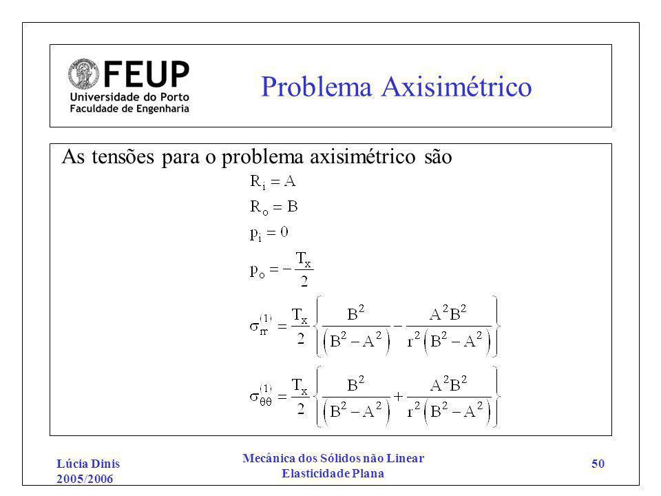 Problema Axisimétrico
