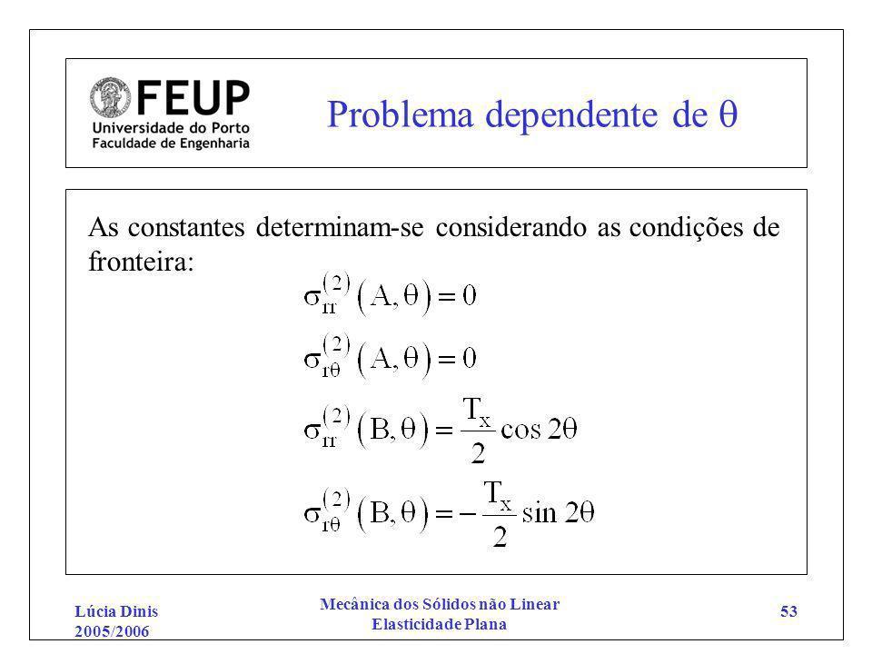 Problema dependente de q