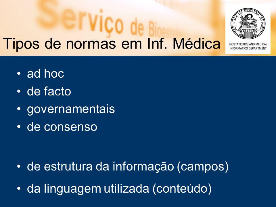 Tipos de normas em Inf. Médica