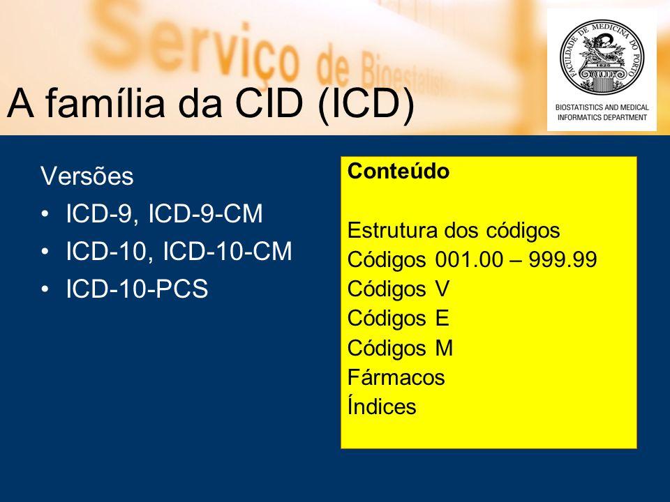 A família da CID (ICD) Versões ICD-9, ICD-9-CM ICD-10, ICD-10-CM