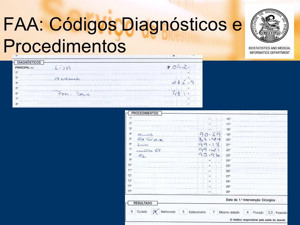 FAA: Códigos Diagnósticos e Procedimentos