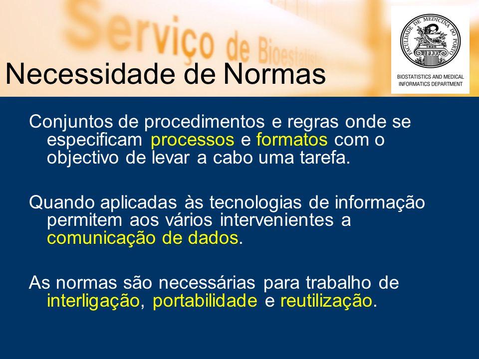 Necessidade de Normas Conjuntos de procedimentos e regras onde se especificam processos e formatos com o objectivo de levar a cabo uma tarefa.