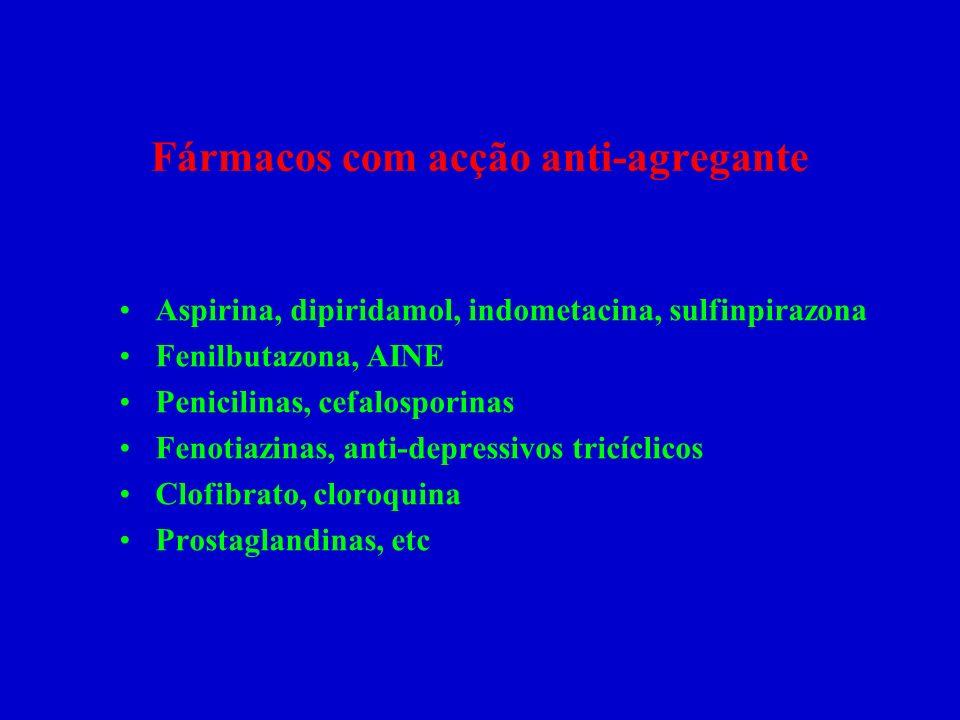 Fármacos com acção anti-agregante