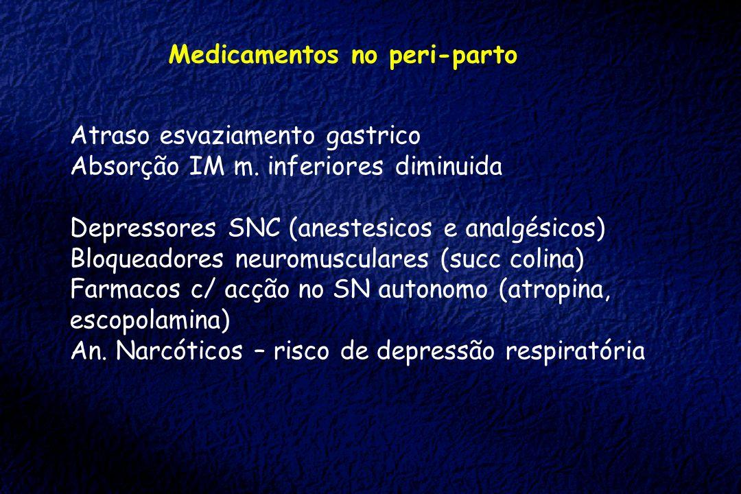 Medicamentos no peri-parto
