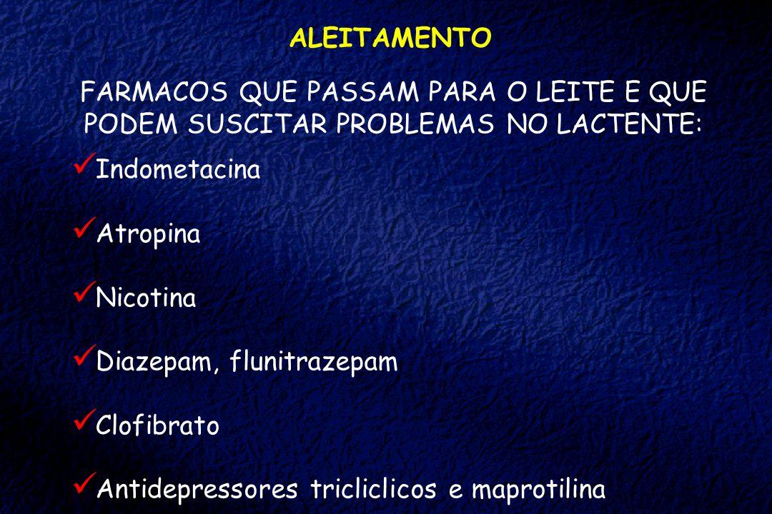 ALEITAMENTOFARMACOS QUE PASSAM PARA O LEITE E QUE PODEM SUSCITAR PROBLEMAS NO LACTENTE: Indometacina.