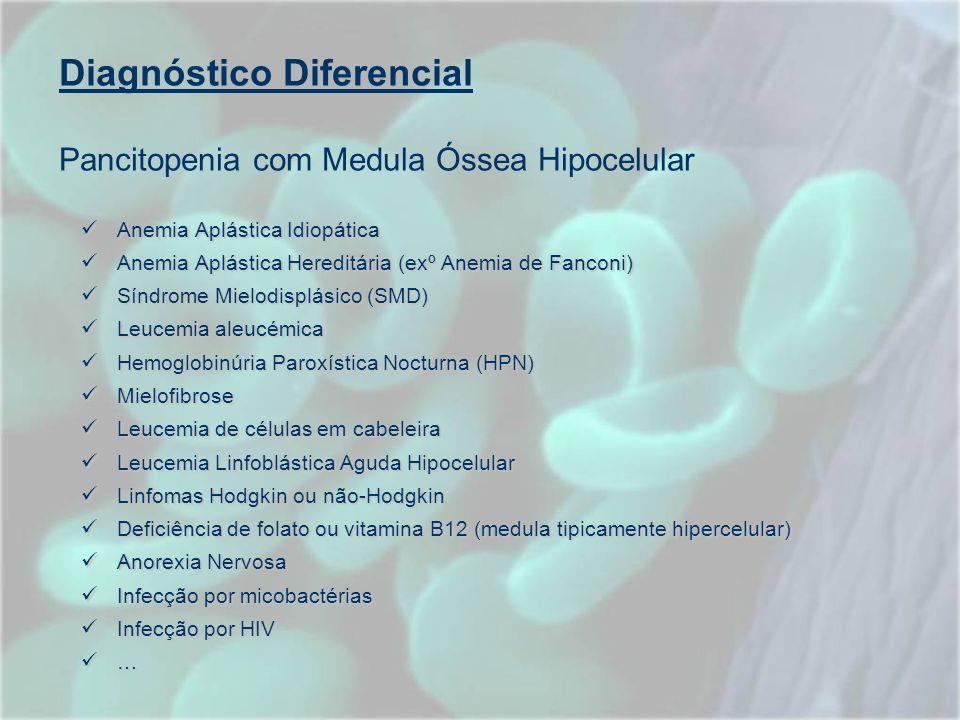 Diagnóstico Diferencial Pancitopenia com Medula Óssea Hipocelular