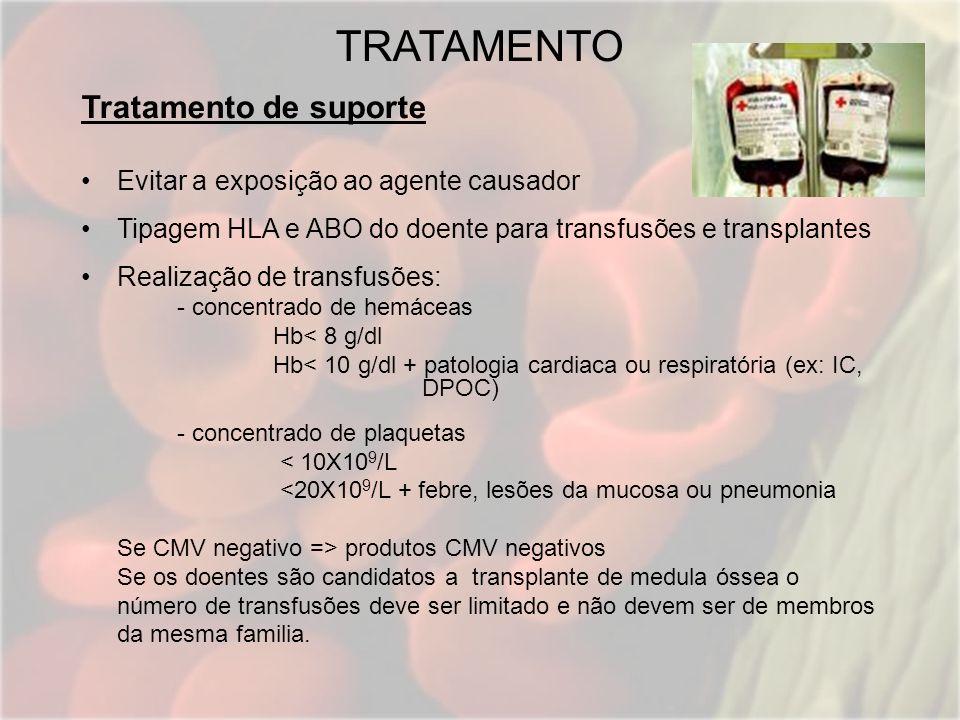TRATAMENTO Tratamento de suporte Evitar a exposição ao agente causador