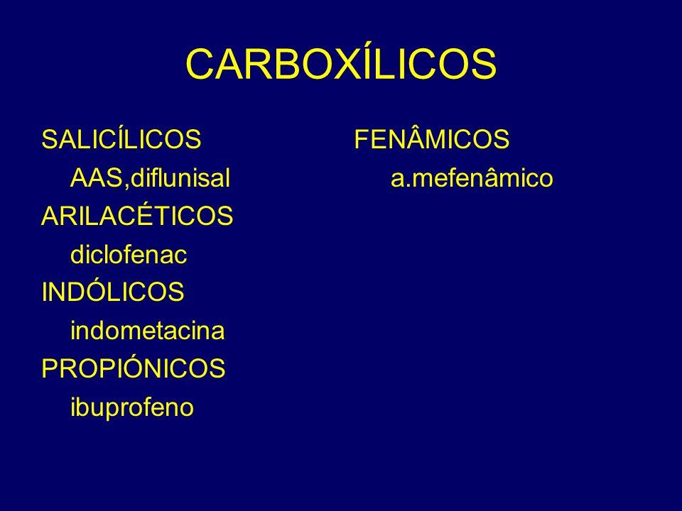 CARBOXÍLICOS SALICÍLICOS AAS,diflunisal ARILACÉTICOS diclofenac