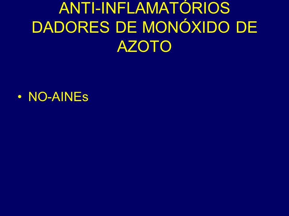 ANTI-INFLAMATÓRIOS DADORES DE MONÓXIDO DE AZOTO