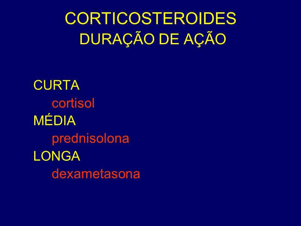 CORTICOSTEROIDES DURAÇÃO DE AÇÃO