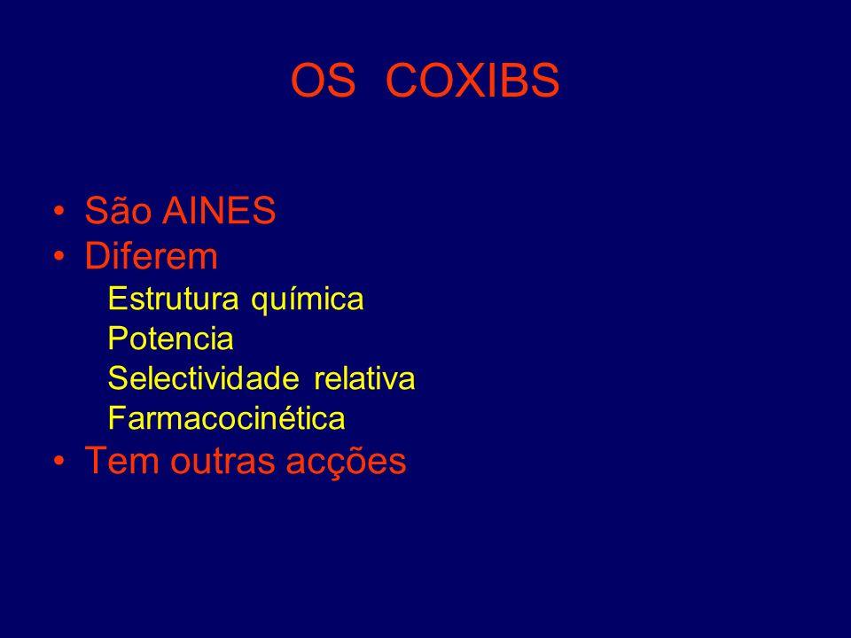 OS COXIBS São AINES Diferem Tem outras acções Estrutura química