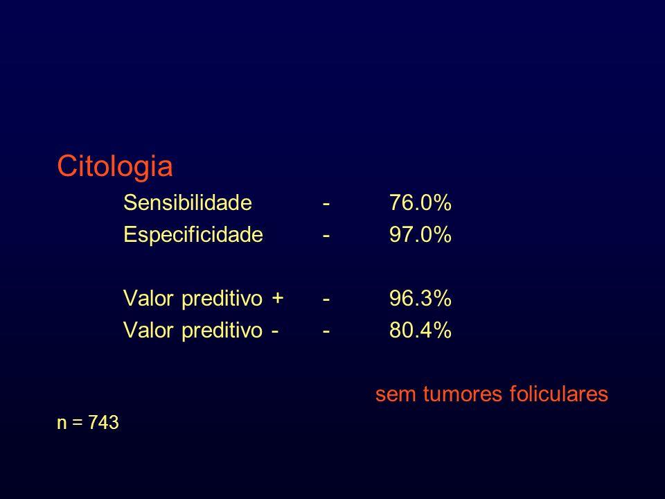 Citologia Sensibilidade - 76.0% Especificidade - 97.0%