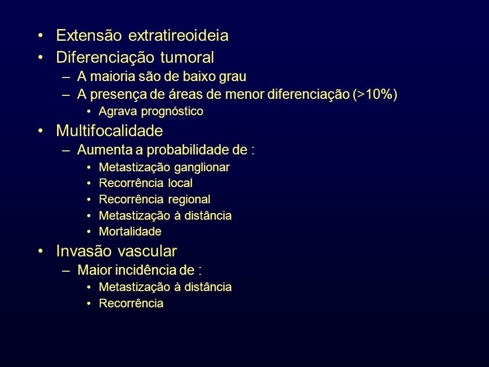 Extensão extratireoideia Diferenciação tumoral