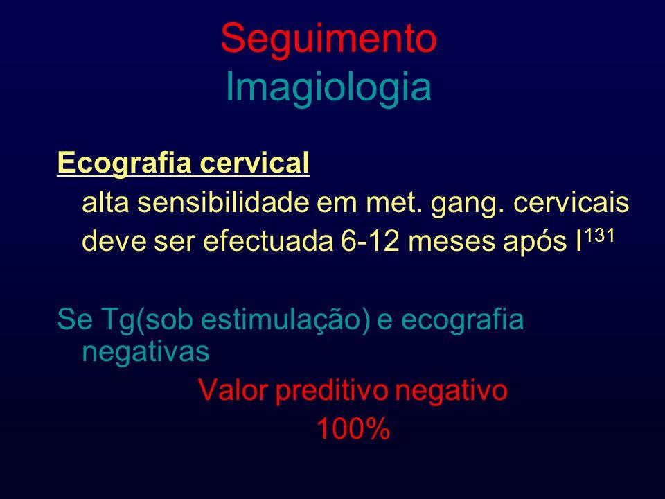 Seguimento Imagiologia