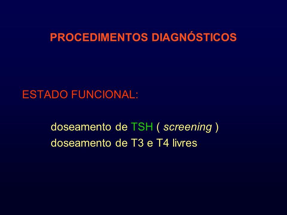 PROCEDIMENTOS DIAGNÓSTICOS