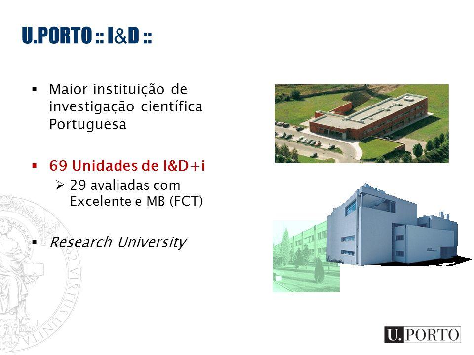 U.PORTO :: I&D :: Maior instituição de investigação científica Portuguesa. 69 Unidades de I&D+i. 29 avaliadas com Excelente e MB (FCT)