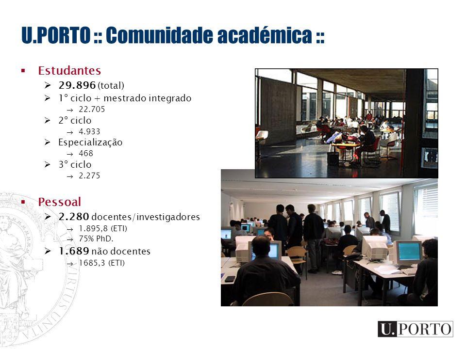 U.PORTO :: Comunidade académica ::