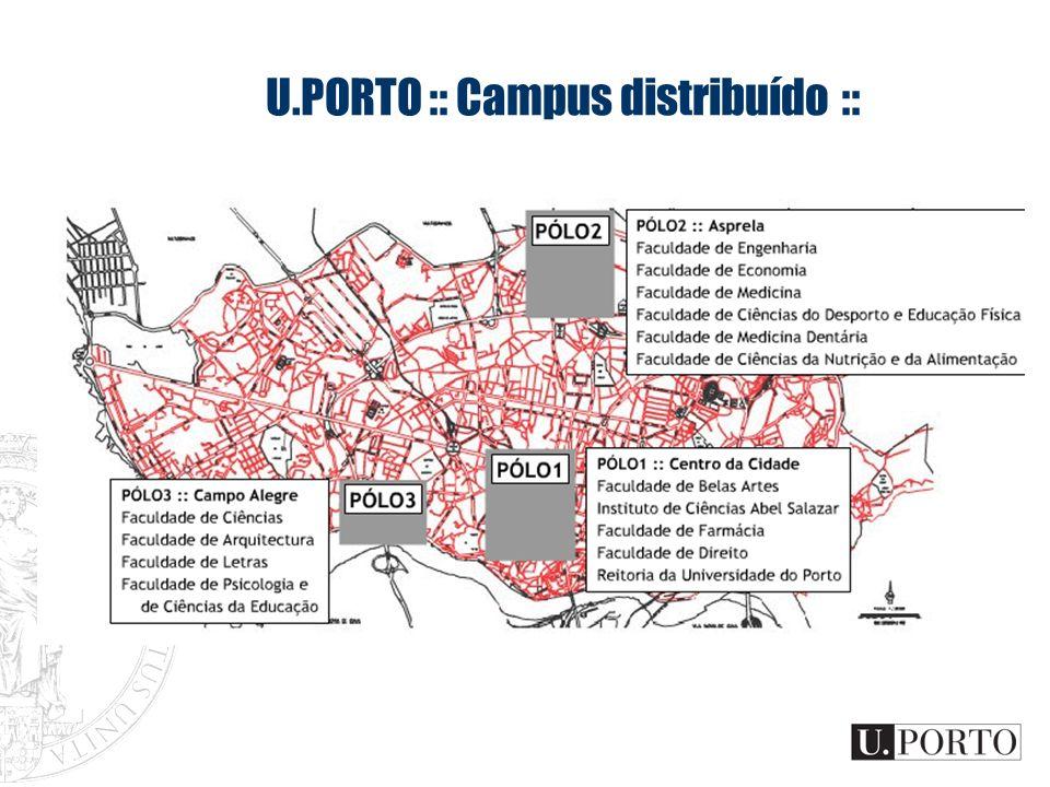 U.PORTO :: Campus distribuído ::