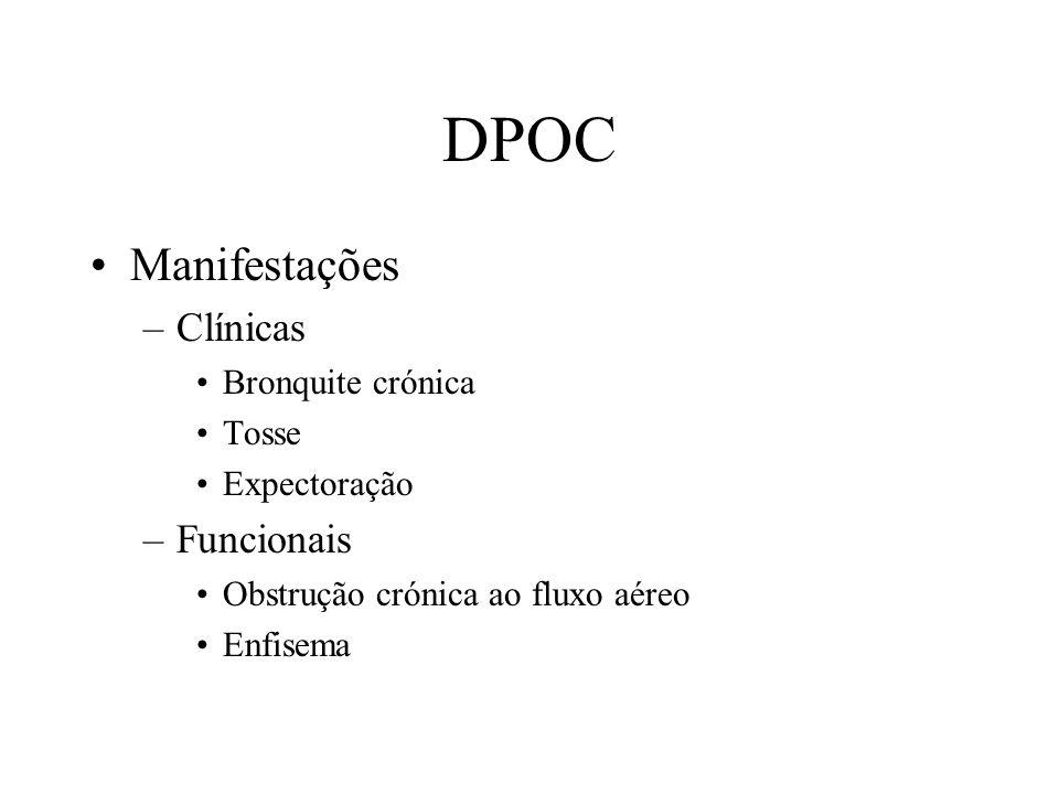 DPOC Manifestações Clínicas Funcionais Bronquite crónica Tosse