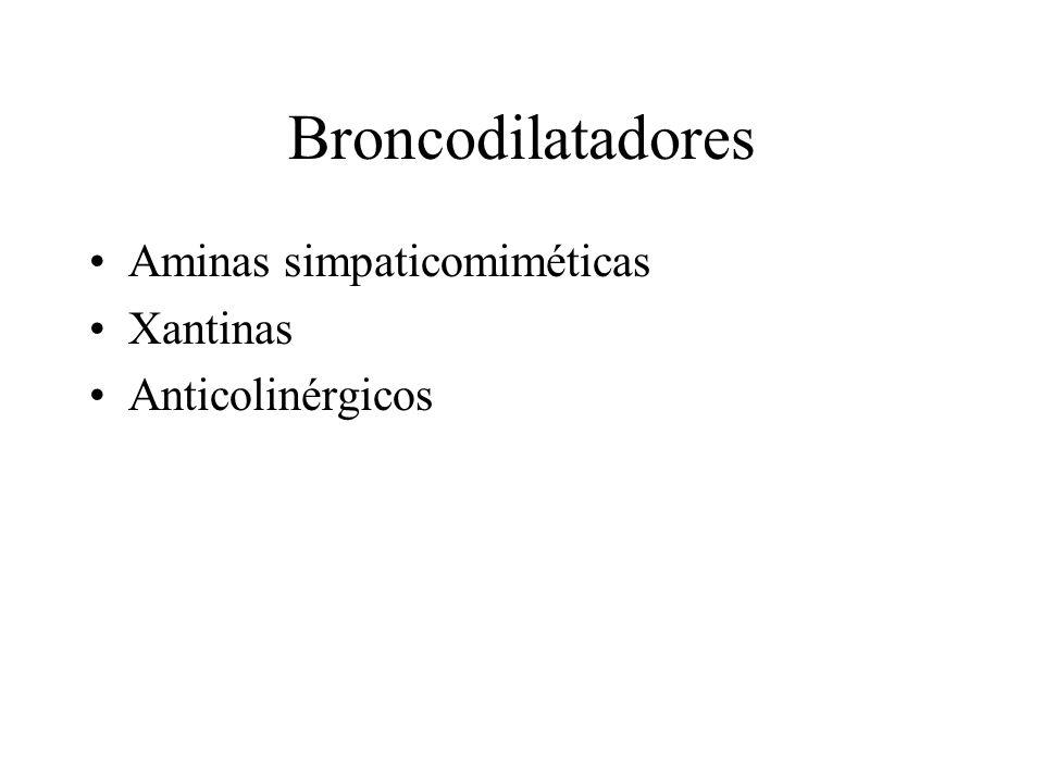 Broncodilatadores Aminas simpaticomiméticas Xantinas Anticolinérgicos