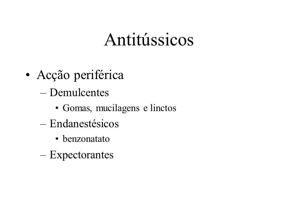 Antitússicos Acção periférica Demulcentes Endanestésicos Expectorantes