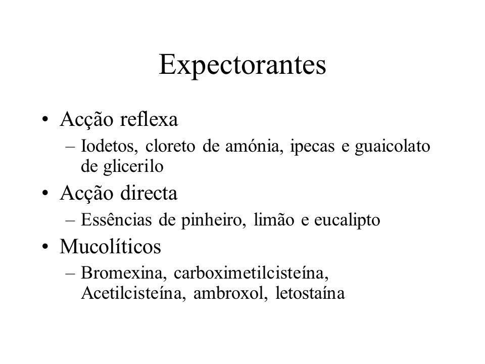 Expectorantes Acção reflexa Acção directa Mucolíticos
