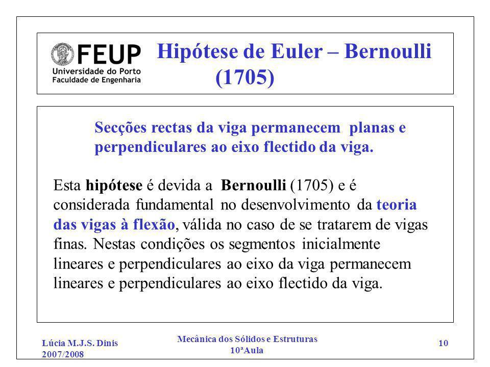Hipótese de Euler – Bernoulli (1705)
