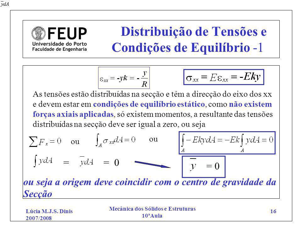 Distribuição de Tensões e Condições de Equilíbrio -1