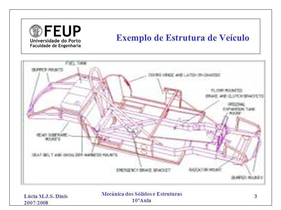 Exemplo de Estrutura de Veículo