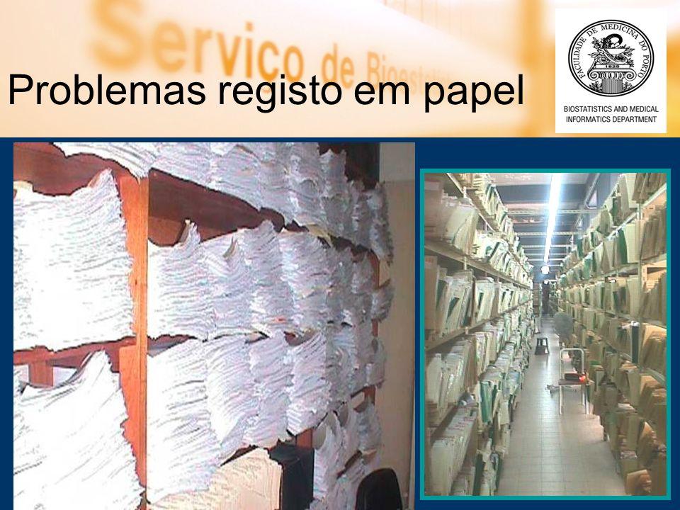 Problemas registo em papel